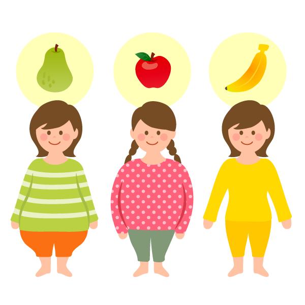 中年太りはリンゴ型