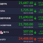 株式取引の基準